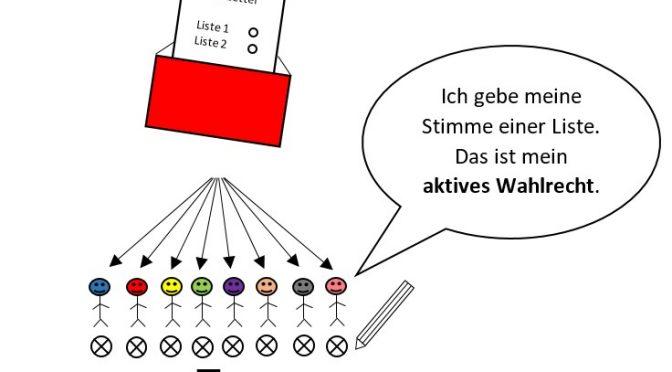 Das kleine 1 X 1 der Sozialwahlen