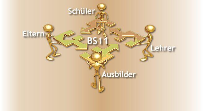 Pädagogische Jahreskonferenz: BS11-Leitbild
